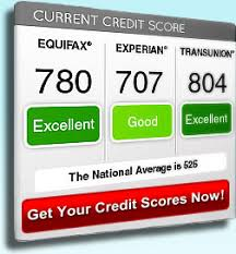 3 bureau credit report free check 3 credit scores credit scores and identity theft protection