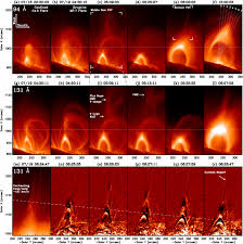 plasmoid ejections and loop contractions in an eruptive m7 7 solar