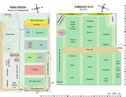 popular mother earth vegetable garden planner at curtain