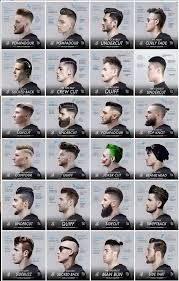hair cuts back side what are the latest trends in mens hair styles quora
