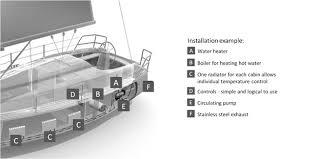webasto marine heating solutions water heating