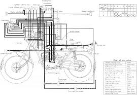 coolspaper com page 117 holiday rambler wiring diagram rugged