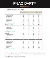 darty bondy siege fnac darty 2017 vraie ée de la fusion neomag