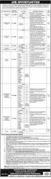 Secondary Unit Kpk Jobs 2017 Elementary And Secondary Education Department