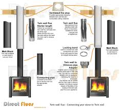 flu fireplace part 33 two fireplaces one flue home decorating