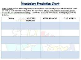 the vocabulary prediction chart is a great activity used to assess