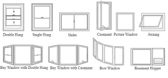 Types Of Home Windows Ideas Great Types Of Home Windows Ideas With Window Types What Are The