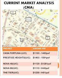 candy u0027s singapore properties