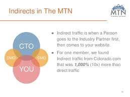 Colorado travel industry images Colorado 39 s marketing travel network the mtn jpg