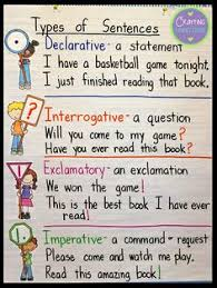 teach singular and plural nouns projectable anchor charts part