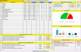 Excel Template Downloads 10 excel templates for project management free