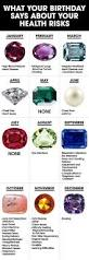 november birthstone name best 25 birthday month signs ideas on pinterest november birth