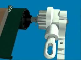 motori tende da sole tenda da sole a bracci su barra quadra retractable awnings without