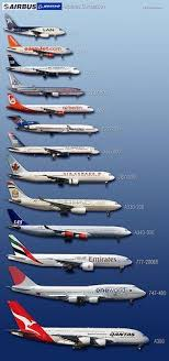 plan si鑒es boeing 777 300er air 32 best aircraft recognition images on plane aircraft