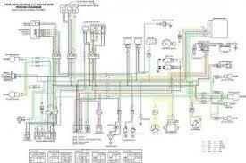 honda px 50 wiring diagram wiring diagram