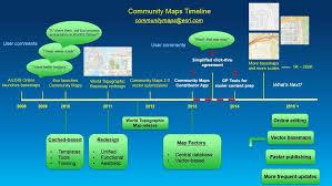 Esri Story Maps Esri U0027s Living Atlas Of The World And Comm Geonet