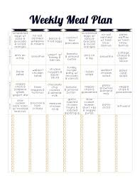 always underfoot paleo template meal plan week 2 healthy food