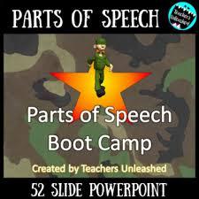 parts of speech powerpoint lesson grammar by teachers unleashed