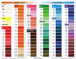 color mixing chart cake decorating pinterest color mixing