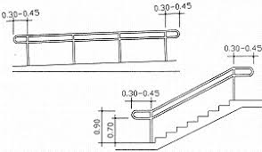 Wheelchair Ramp Handrails Accessibility Design Manual 2 Architechture 5 Railings Handrails