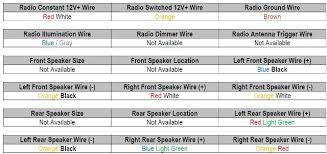 1998 vw beetle radio wiring diagram 1998 wiring diagrams collection