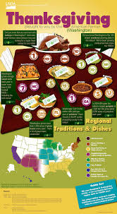 we revised the usda thanksgiving infographic to highlight