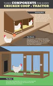 best 25 mobile chicken coop ideas on pinterest portable chicken