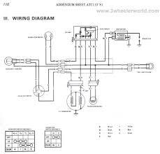 diagrams 15001109 loncin 250cc wiring diagram u2013 wiring diagram