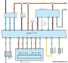 toyota etios wiring diagram toyota wiring diagrams instruction