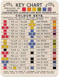 thecubbycave colours of rainbow key chart from u0027rainbow u0027 card