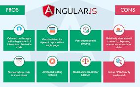 reactjs vs angularjs 2 ultimate performance research 2017
