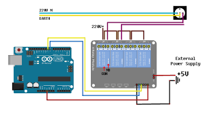 relay module wiring diagram wiring library