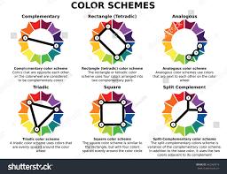 type color schemes complementary rectangletetradic
