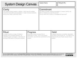 system design canvas leadingagile