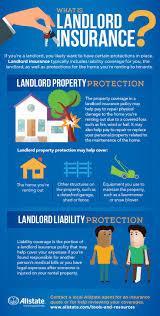 Private Landlord Rentals Houston Tx Best 20 Landlord Insurance Ideas On Pinterest Rental Property