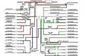 land rover series 3 indicator wiring diagram wiring diagram