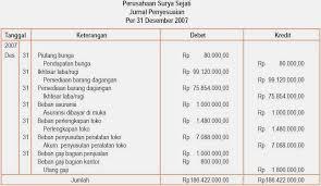 cara membuat ayat jurnal penyesuaian perusahaan jasa siklus akuntansi perusahaan dagang harga pokok penjualan neraca