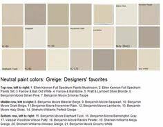 driftwood greige paint colors by sherwin williams sw fairfax