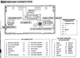 midi cable wiring diagram midi voltage cairearts