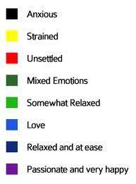 color mood chart mood ring color meanings mood ring colors and meanings chart