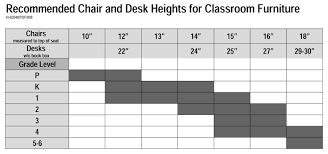 Ideal Standing Desk Height by Desk Size Guide And Tips The Reading Rug