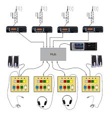 4 radio dispatch controller version 2