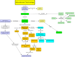 What Is A Concept Map Buy Original Essay Concept Map In Literature Review
