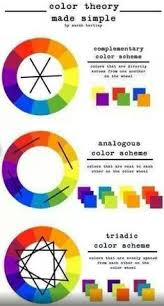 color wheel schemes learn the basics of color theory to know what looks good learning