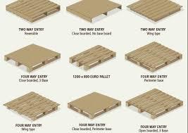 pedana pallet bancali legno prezzi idee di design per la casa rustify us