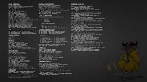 wallpaper terminal mac download linux wallpapers that are also cheat sheets it s foss