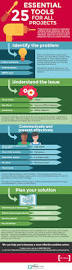 best 25 examples of infographics ideas on pinterest graphic