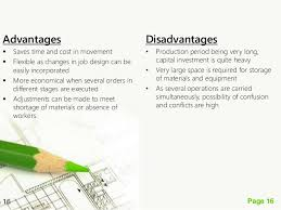facility layout design jobs plant layout