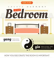 Fengshui For Bedroom How To Feng Shui Your Bedroom Infographic