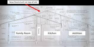 snugglebug university designing a home addition part i